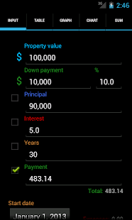 Karl's Mortgage Calculator Pro screenshot for Android