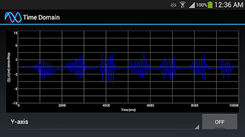 Screenshot of Vibrations Analysis