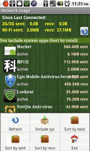 【免費通訊App】Network Usage-APP點子