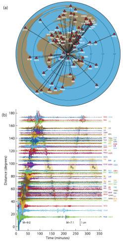全球地震台记录到的2004年印尼地震海啸地震波图