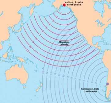 1960年和1964年的地震海啸