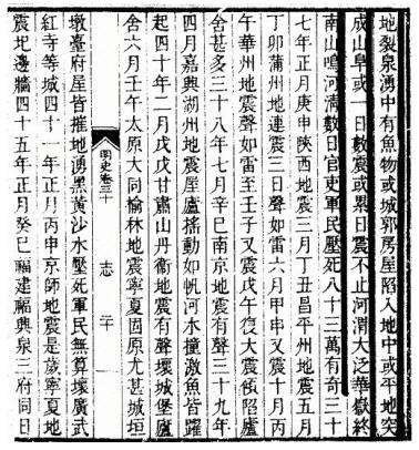 明史记载:1556年陕西地震导致83万人死亡
