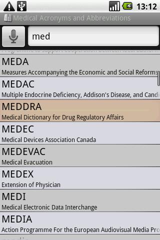 BKS Medical Abbr. Dictionary