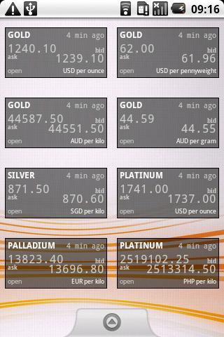 Precious Metals Price Widget