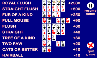 Screenshot of Kitty Poker
