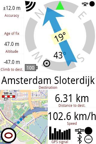 Pinta GPS