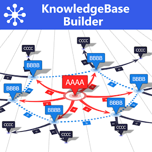 KnowledgeBase Builder