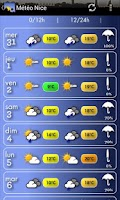Screenshot of Météo Nice