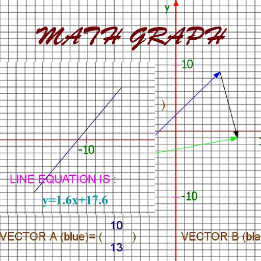Math Graph 教育 App LOGO-APP試玩