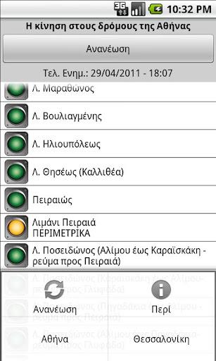 Greek Traffic