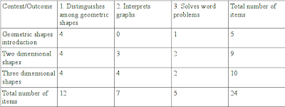 table_specifications.png