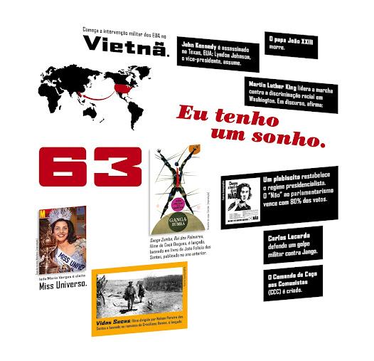 • Carlos Lacerda defende golpe militar contra Jango