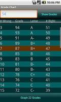 Screenshot of Grade Chart