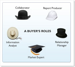 buyers_hats