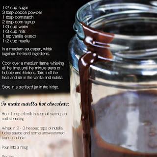 Nutella Sauce Recipes