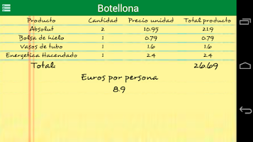 Screenshot of Botellona