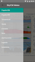 Screenshot of SkyICM Meteo