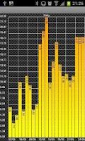 Screenshot of Felix Solar PV Log