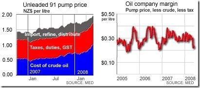 Petrol_Taxes[3]