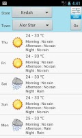 Screenshot of Malaysia Weather