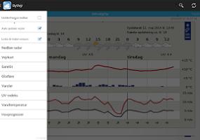Screenshot of ByVejr - DMI - Vejret