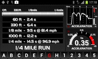 Screenshot of aCarputer GPS OBD