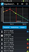 Screenshot of Fever
