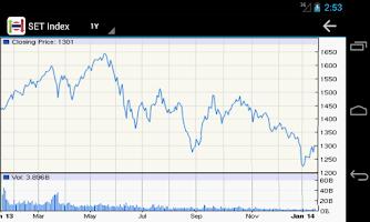 Screenshot of Thailand Stock Market