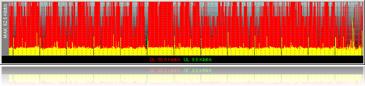 telkomsel flash benchmark