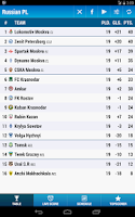 Screenshot of Russian Premier League