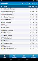 Screenshot of Russian Premier League Soccer