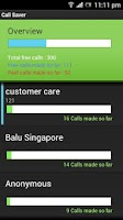 Screenshot of Call Saver