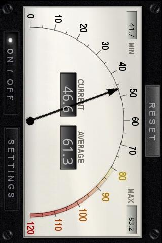 Sound Audio Meter