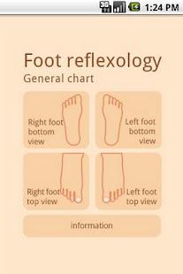 Foot Reflexology chart screenshot for Android