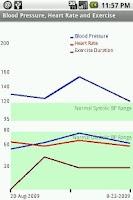 Screenshot of eHypertension Pro Free