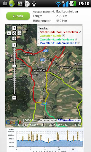 Radrouten Bad Leonfelden