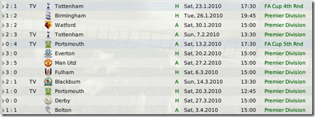 As a result I've got the following row of successful games