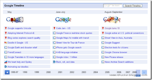 Google Time Line - www.rdhacker.blogspot.com