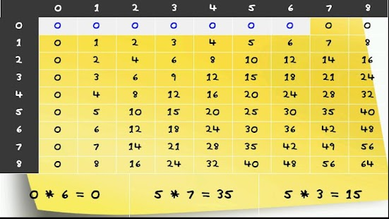 Multiplication table learning - screenshot