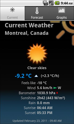 Celinium Weather Montreal Qc.