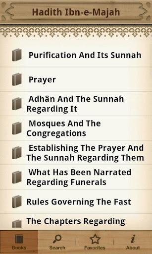 Hadith Ibn-e-Majah Content DAS