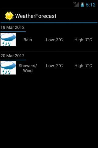 Vancouer Weather Forecast