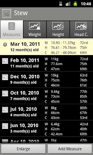 【免費健康App】Baby Growth Tracker-APP點子