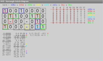 Screenshot of KVD - Karnaugh-Veitch-Diagram