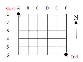 A 6x6 city grid