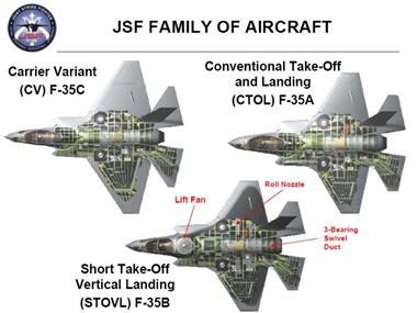 F-35 Joint Strike Fighter (JSF)