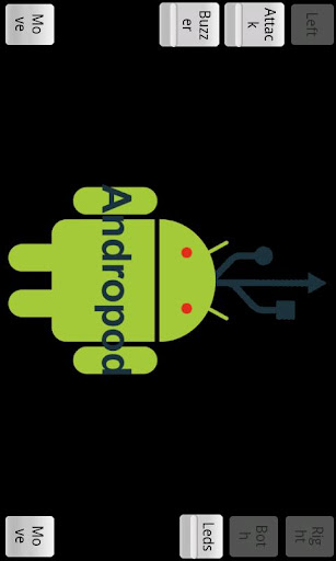 AndropodClient