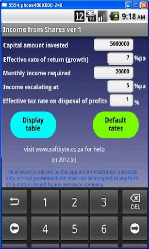 Income from Shares