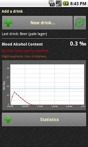 Easy Alcohol Calculator