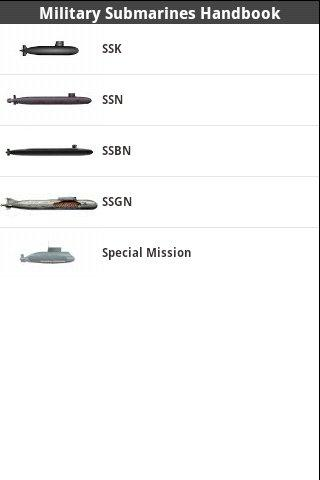 Military Submarines